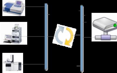 LabSync-实验室电子数据自动备份方案