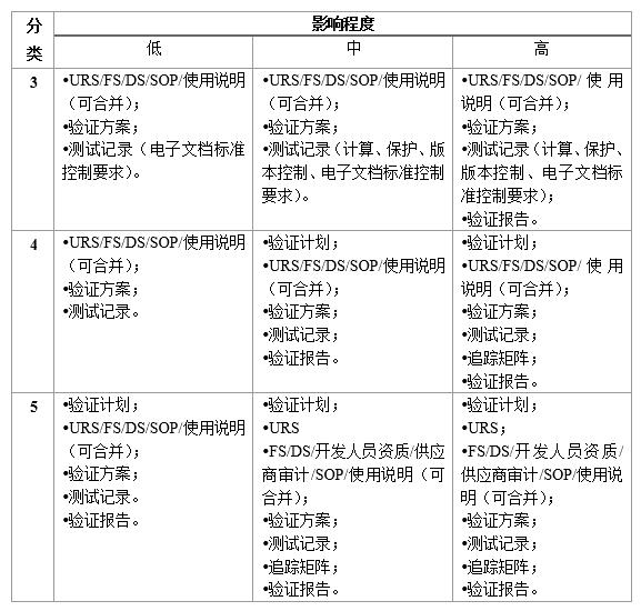 Excel电子表格合规控制整体解决方案