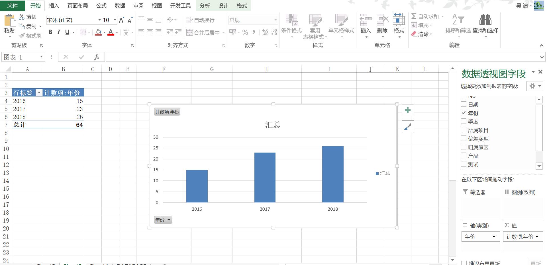 巧用Excel数据透视表实现GMP偏差趋势分析