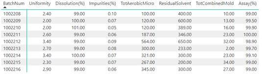 让Excel帮你管理GMP文件分发